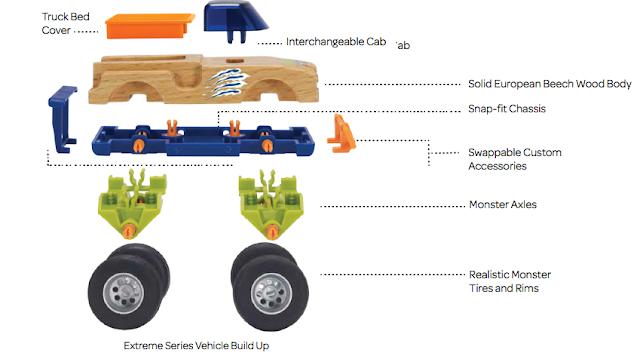 Manhattan Toy Motorworks Customizable Car Parts