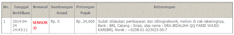 Pay Out pertama di Idblognetwork - Farid's Blog