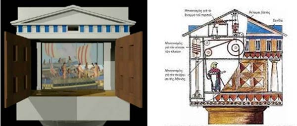 Unbelievable inventions by ancient Greeks that remained unexplained until the 20th century - Heron's rotating Automatic Theater