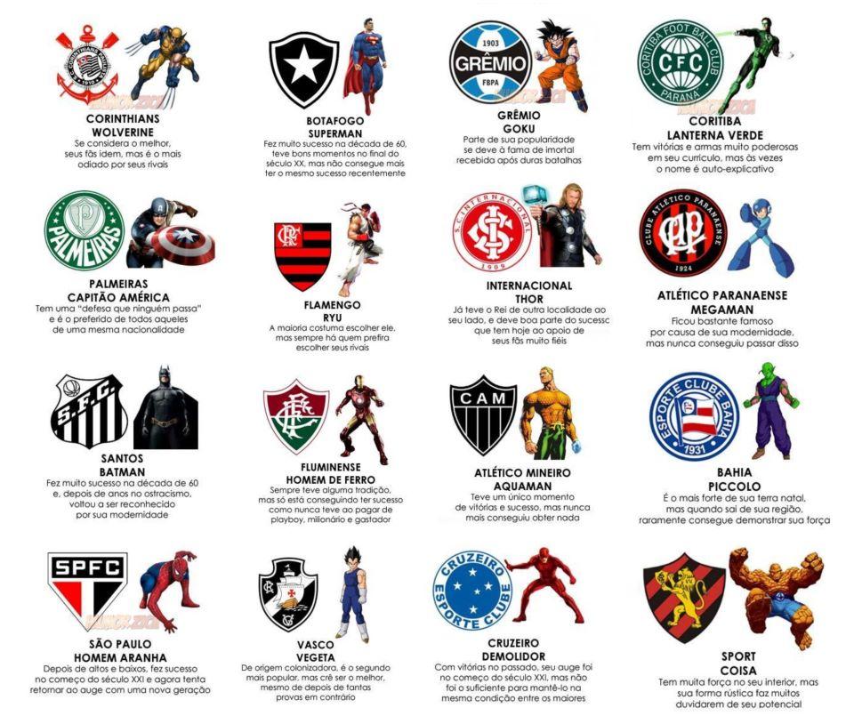 Blog Na Mira - Futebol e Rock n Roll  Super-heróis e times de futebol 5c7f528b9463c