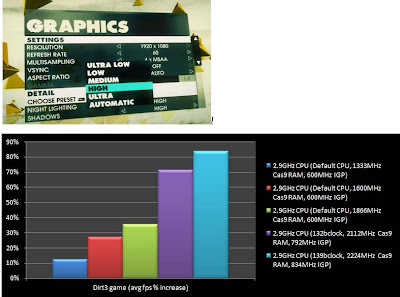 Overclocking AMD Llano Guide picture 7