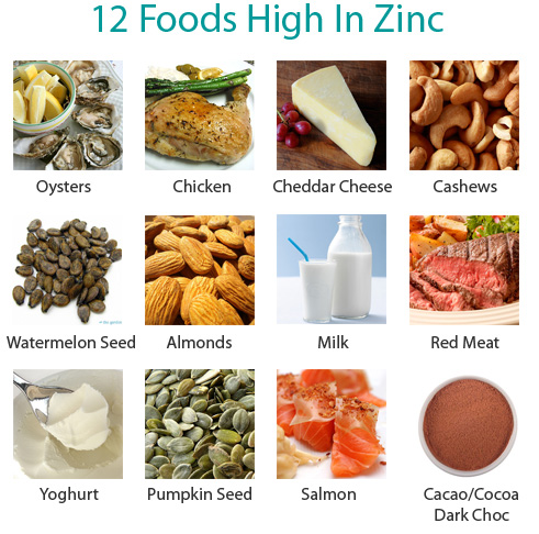 Vitamins and minerals to stop hair loss for Cuisine zinc