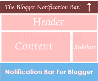 Professional Notification Bar for Blogger