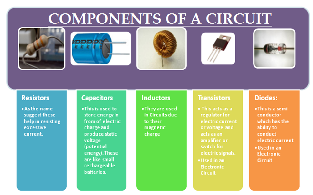 components of circuit