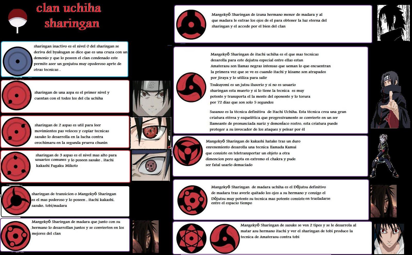 http://3.bp.blogspot.com/-r0mG7-gP02s/TV04IYKCfvI/AAAAAAAAADE/9sMBcLiw7ak/s1600/Sharingan1.jpg