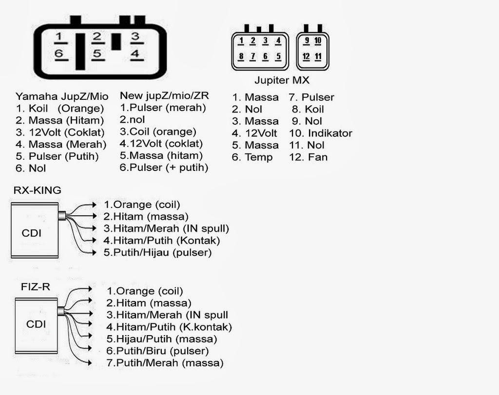 skema kelistrikan motor  YAMAHA PIN CDI