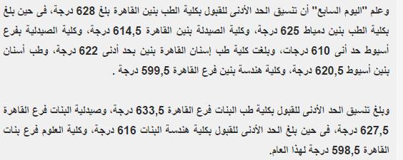 ظهرت الان نتيجة تنسيق الثانوية الأزهرية 2014(أدبى وعلمى) بنين وبنات من موقع الازهر التعليمي واليوم السابع