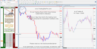 Trading Concepts