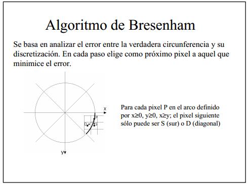 garcia delgado oscar graficacion algoritmo de bresenham para
