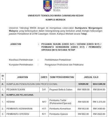 Universiti Teknologi Mara (UiTM) Kedah