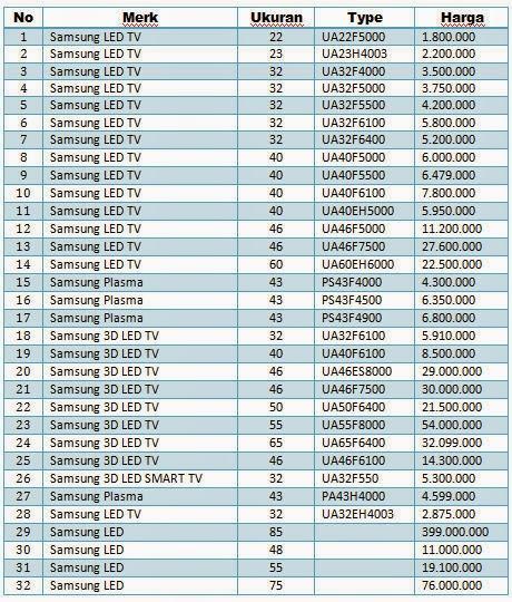 Harga LED TV Samsung 2014 terbaru