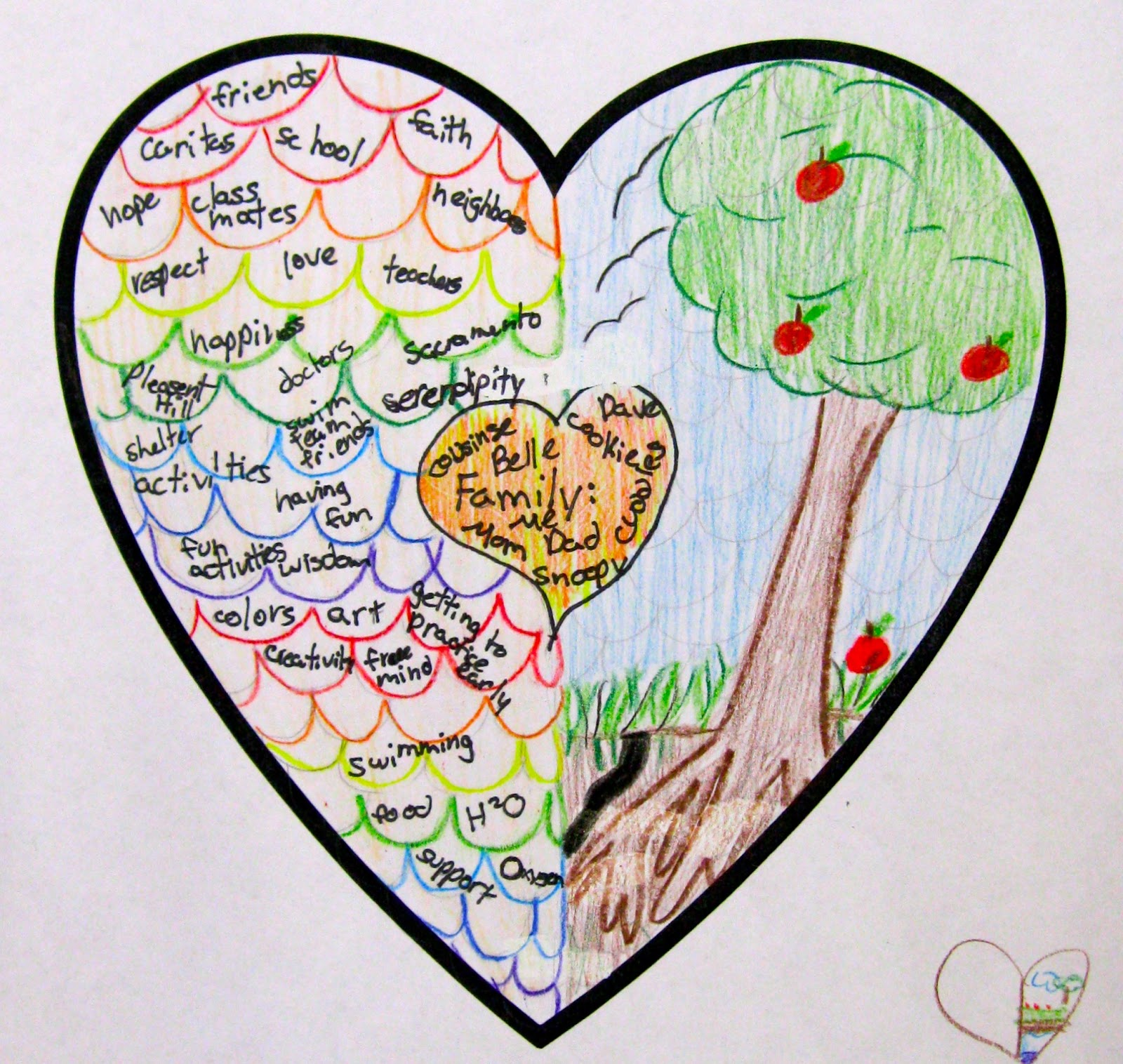 notes from mcteach helping students choose2matter part 2 Heart Map For Writers Workshop Heart Map For Writers Workshop #8 heart map for writers workshop