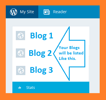 List of your Wordpress blogs