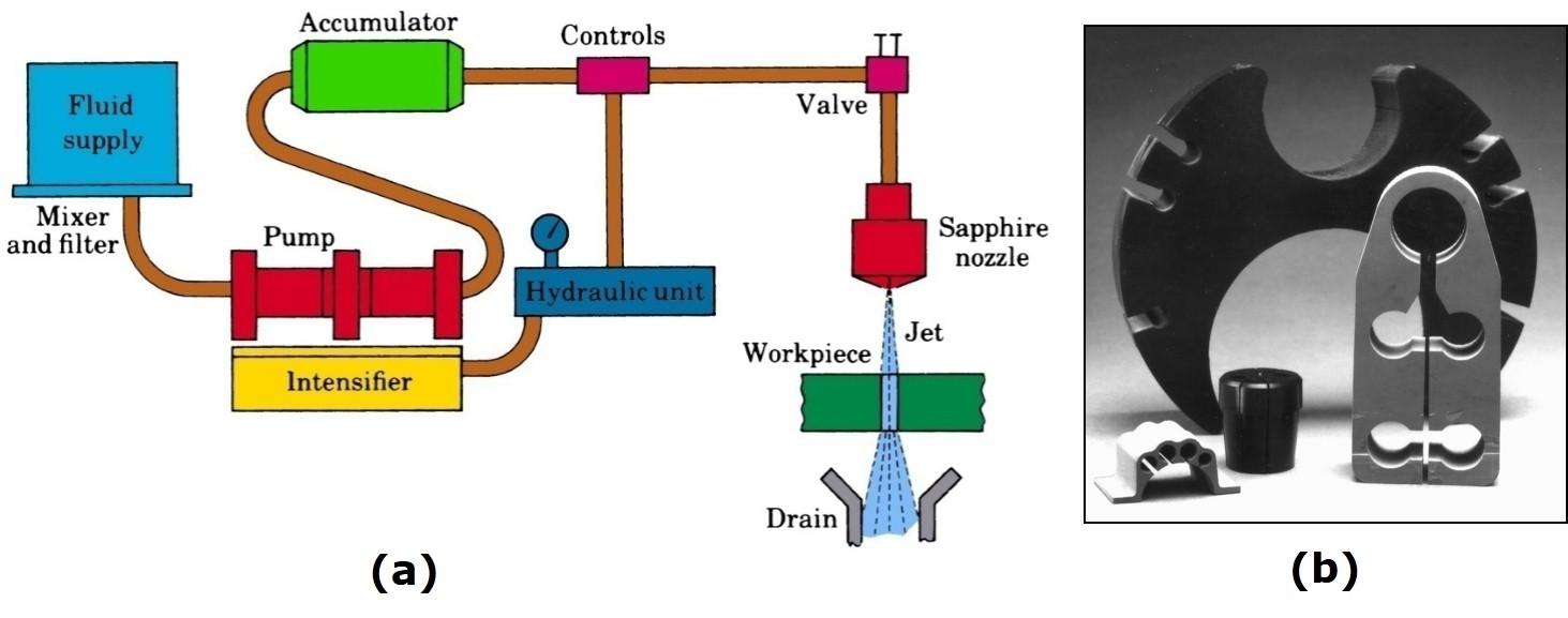 Water collector: description, principle of operation, advantages 42