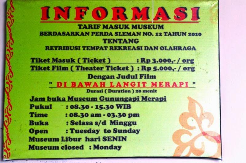 siparjo.com_Papan Informasi Museum Merapi