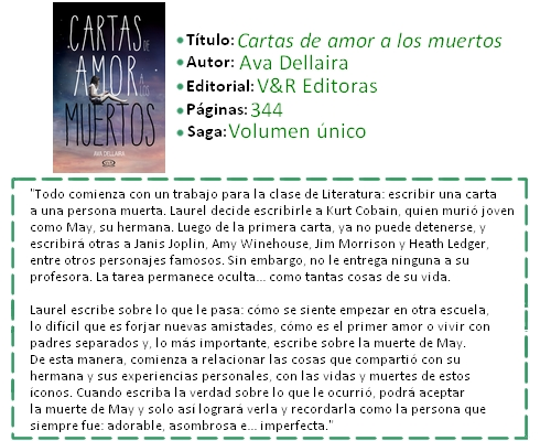 https://www.goodreads.com/book/show/23196878-cartas-de-amor-a-los-muertos?from_search=true