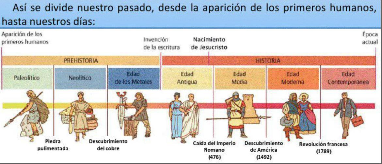 http://issuu.com/asuncioncabello/docs/resumen_unidad_14?e=1617168/8179085