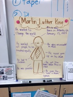 https://www.teacherspayteachers.com/Product/Martin-Luther-King-Jr-Close-Reading-and-Writing-Unit-with-Text-Features-2272644