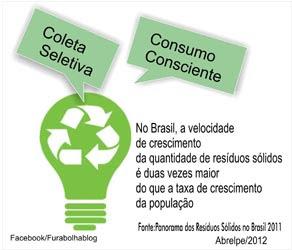 Cidadania, Coleta Seletiva, Consumo Consciente