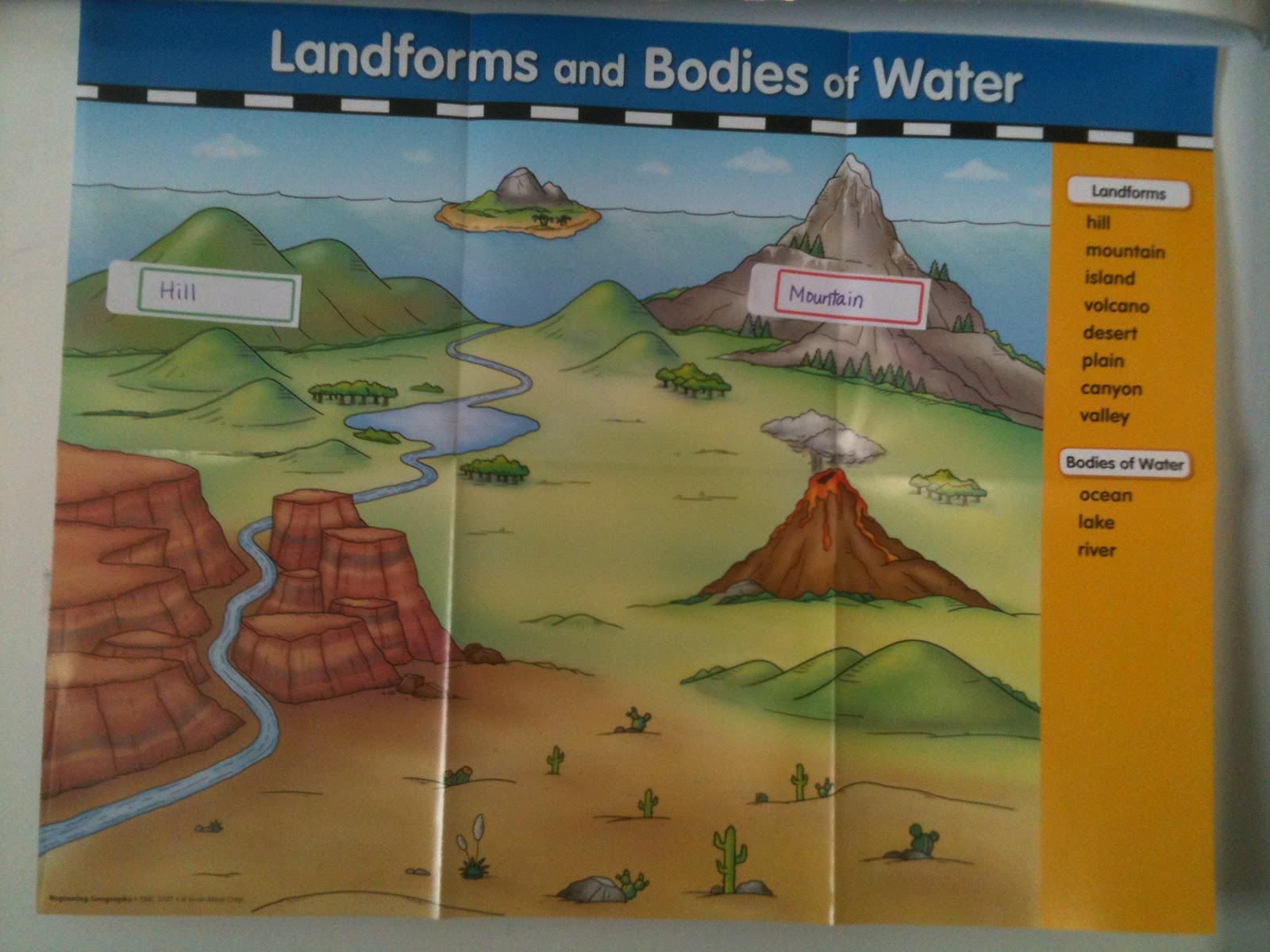Reaping a HarvestRaising My Three Sons March 2011 – Landforms and Bodies of Water Worksheet