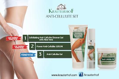 anti cellulite gel