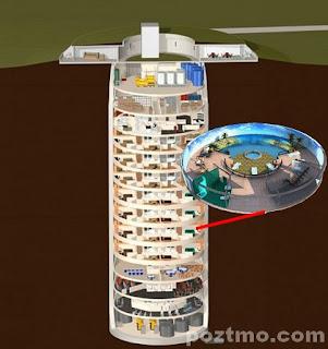 Bunker Anti Kiamat - http://info-infounik.blogspot.com