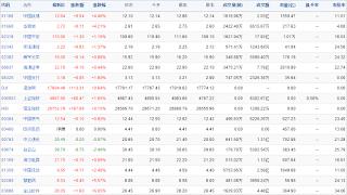 中国株コバンザメ投資ウォッチ銘柄watch20150617
