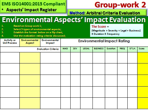 environmental aspects register template - aspect and impact register iso 14001 ems
