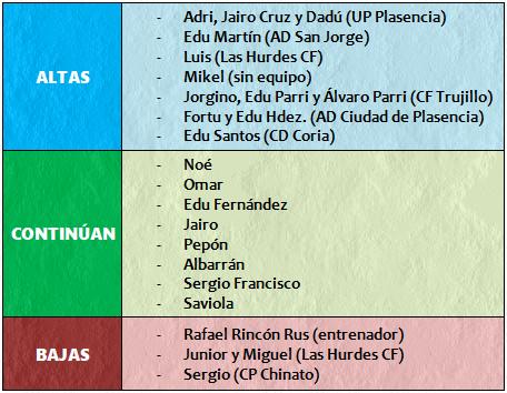 Pretemporada 2017/2018