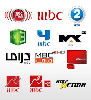 IPTV MBC m3u