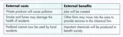 business costs tax deductible