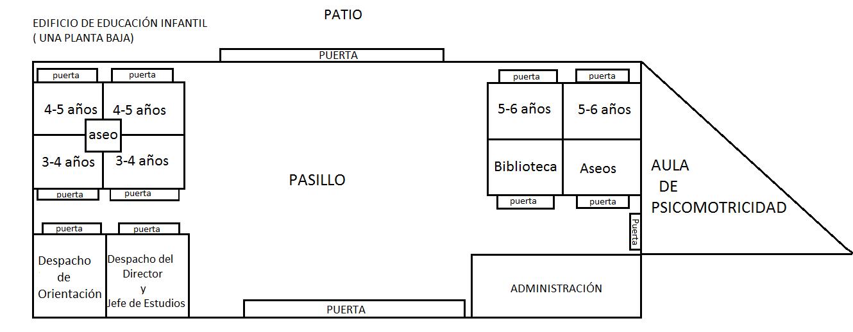 Colegio privado concertado biling e mares viranlu for Plano aula educacion infantil