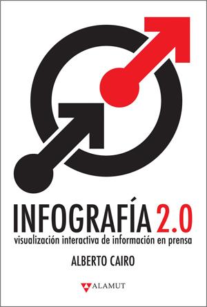 Infografía 2.0
