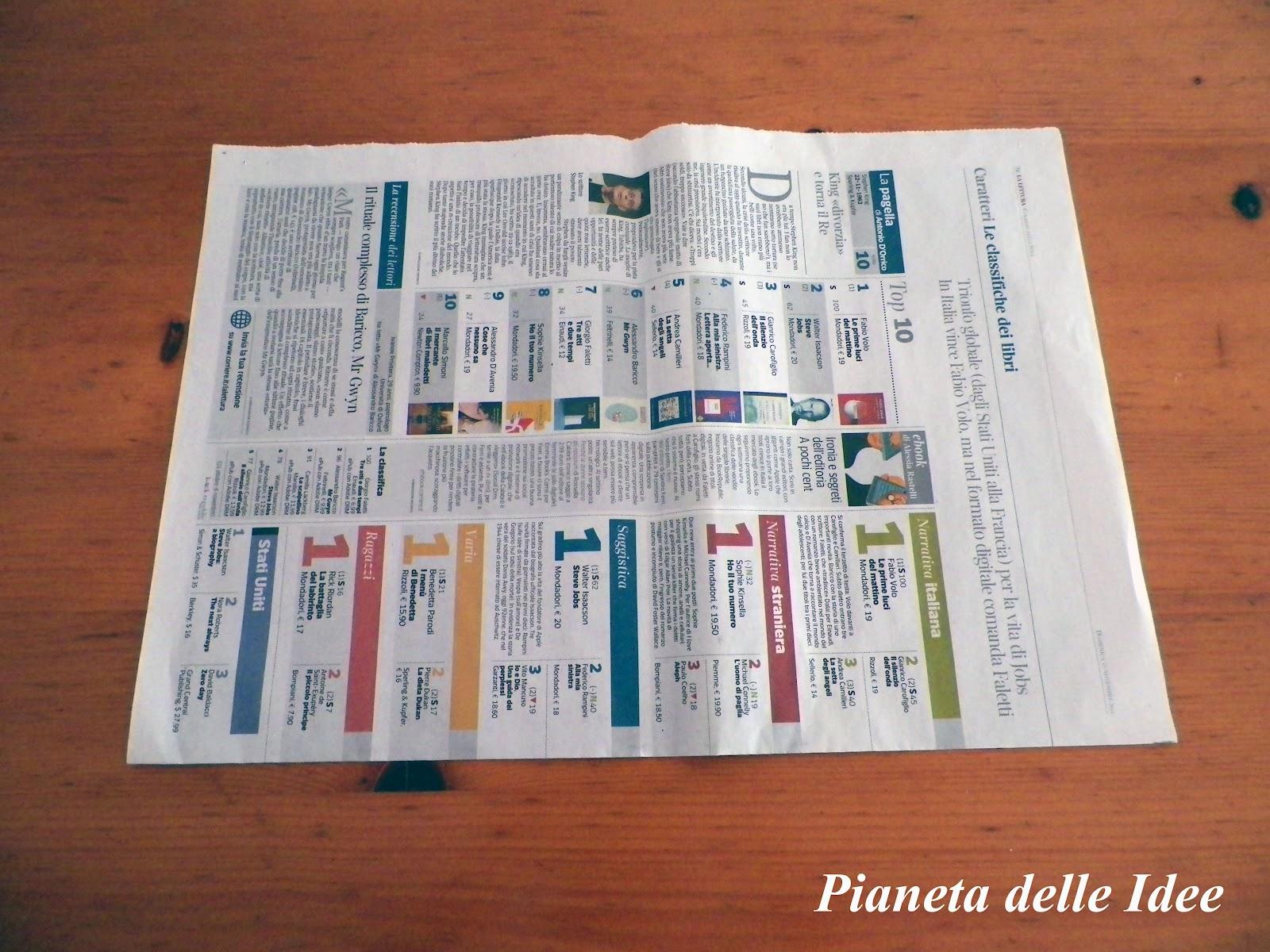 Riciclo Creativo Con Lampadine ~ FaTuA.NeT for .