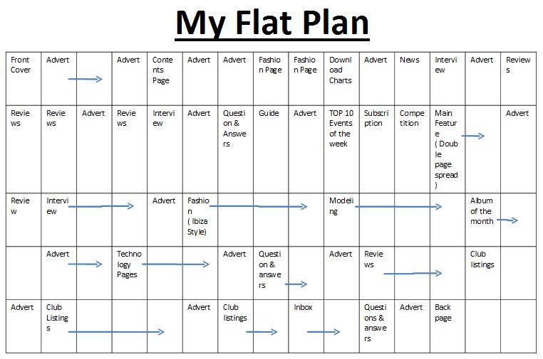 Leah Kerner Flat Plan Of My Music Magazine
