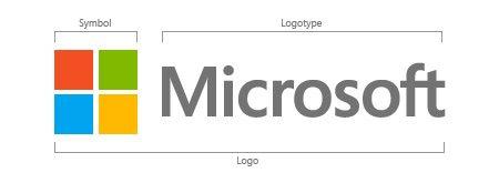 Logo Microsoft - Estrutura