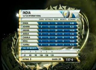 INDIA BOWLING-IND v ENG 1st T20I
