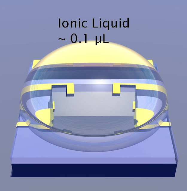 IBM's liquid transistors