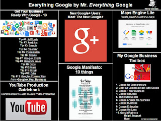 Google For Business - Google Plus and Anything Google For Small Business