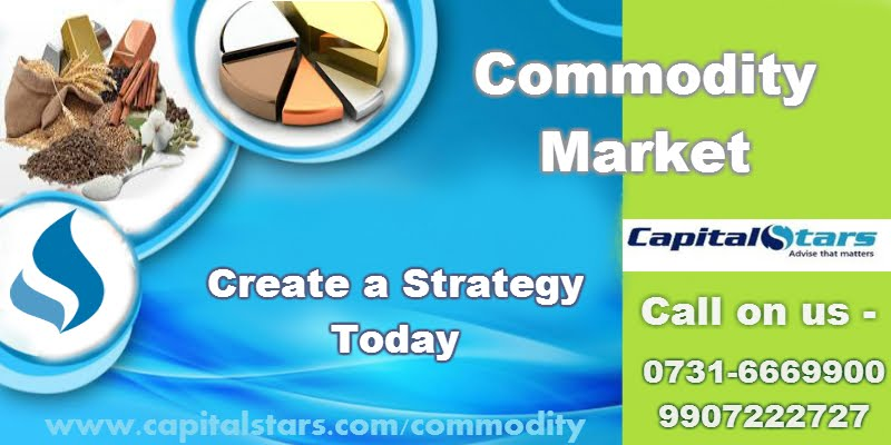 Commodity Markets: Create a Strategy