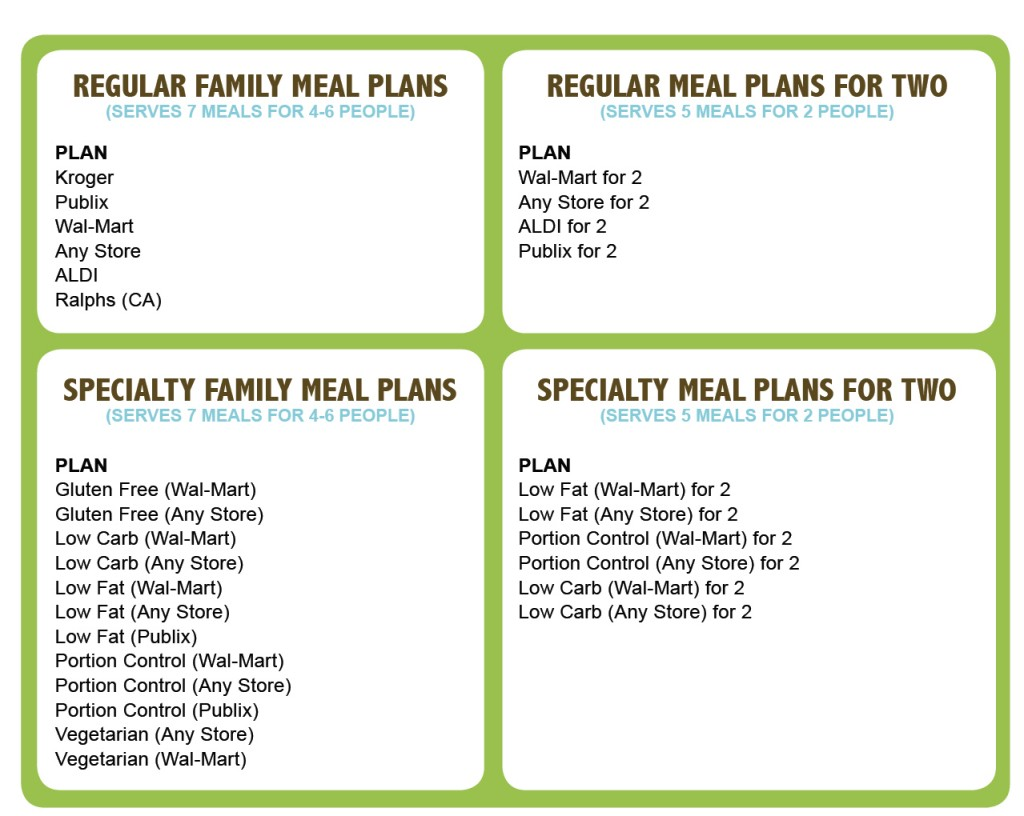 Worksheets Daniel Fast Meal Planning Worksheet grace christian homeschool october 2011 tos review e mealz