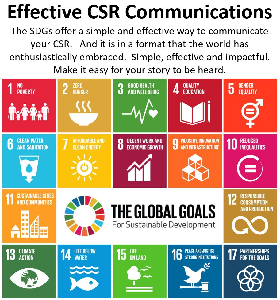 m s csr This article seeks to expand business and society research in a number of ways its primary purpose is to redraw two core corporate social responsibility (csr) theories (stakeholder theory and carroll's csr pyramid), enhancing their relevance for small business this redrawing is done by the.