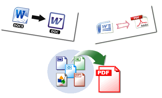 converting files into different formats Top 10 best file conversion  have different capabilities in converting files,  to combine multiple files of different formats into a single.
