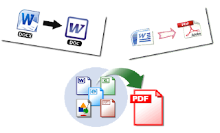 Convert Files into Different Formats Using Email