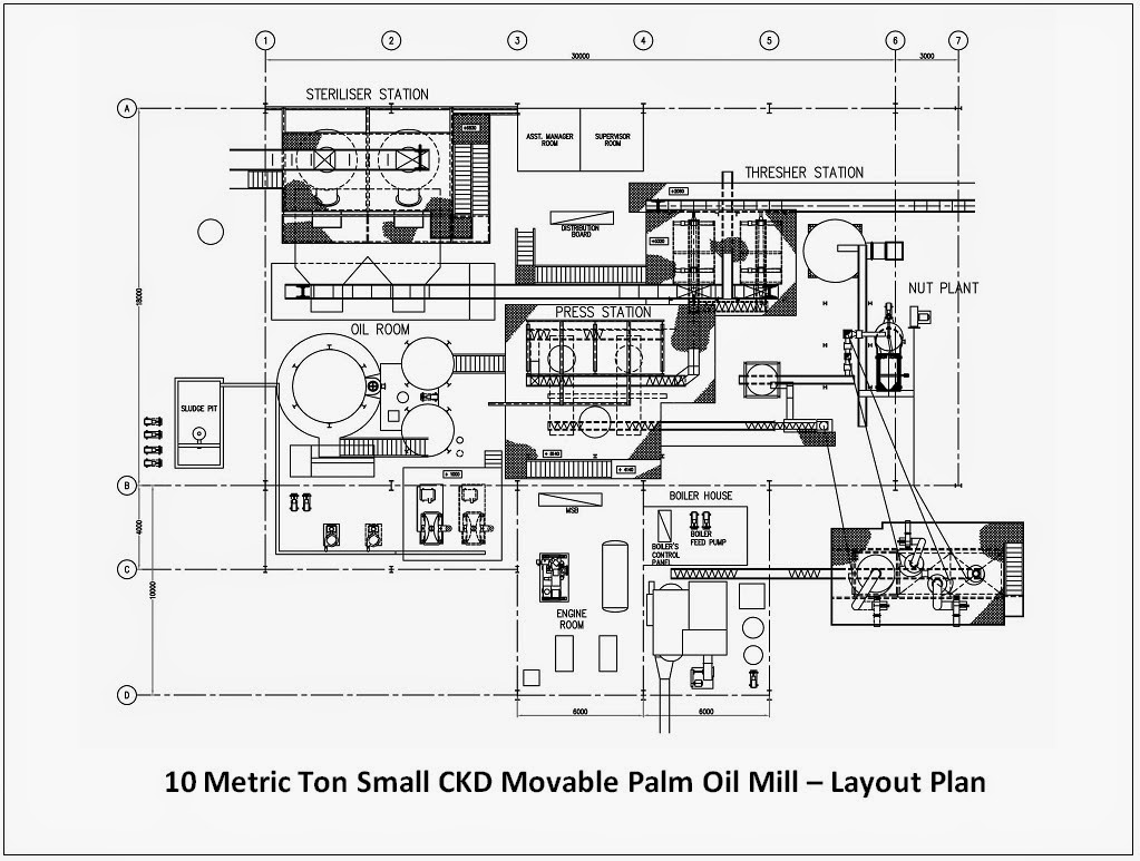 Mt per hour small palm oil mill gallery layout plan