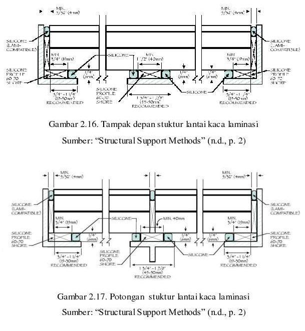 Image Result For Konstruksi Lantai Glass Block