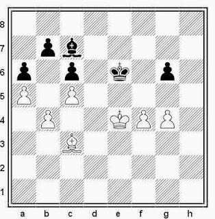 Posición de la partida de ajedrez Hort - Pachman (Interzonal de Manila, 1976)