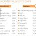 Veja quais são as 10 melhores cidades da Paraíba para se viver segundo o IPEA