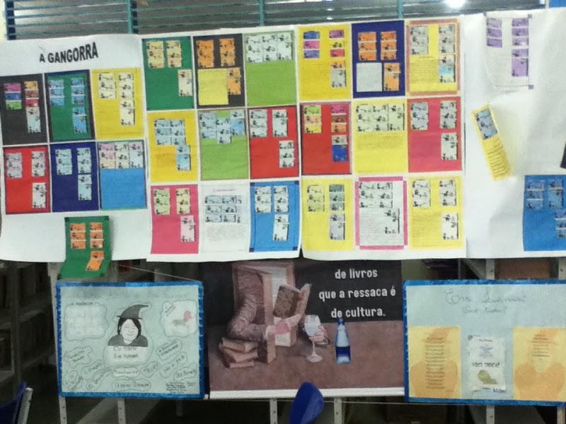 decoracao sala de leitura na escola:Sala de Leitura Monteiro Lobato: Projeto Eva Furnari