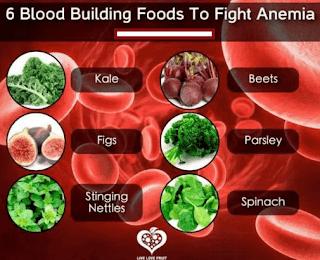 Ini Dia 4 Jenis Makanan Sehat Untuk Penambah Darah